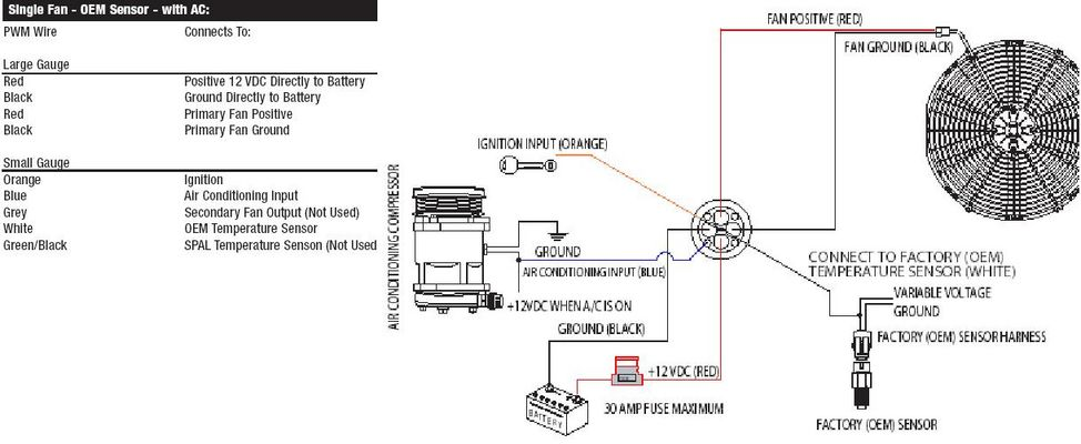 junkyard electric fan swap dodgeforum com here s the wiring diagram for the setup i plan to use